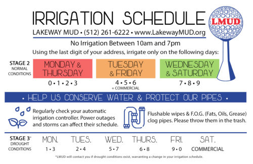 New Irrigation Schedule in Effect